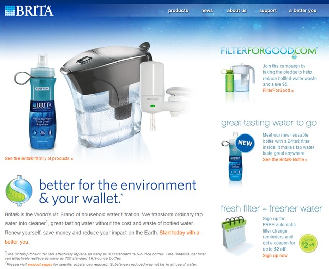 Brita Water Filter Reviews