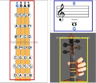 tecnicas para tocar violino
