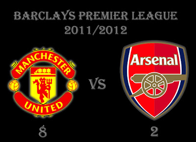 Manchester United vs Arsenal Result Barclays Premier League