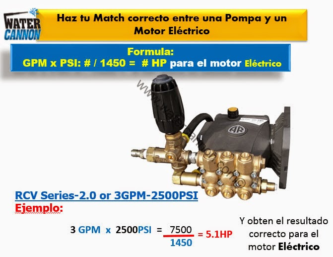Engines, Motors