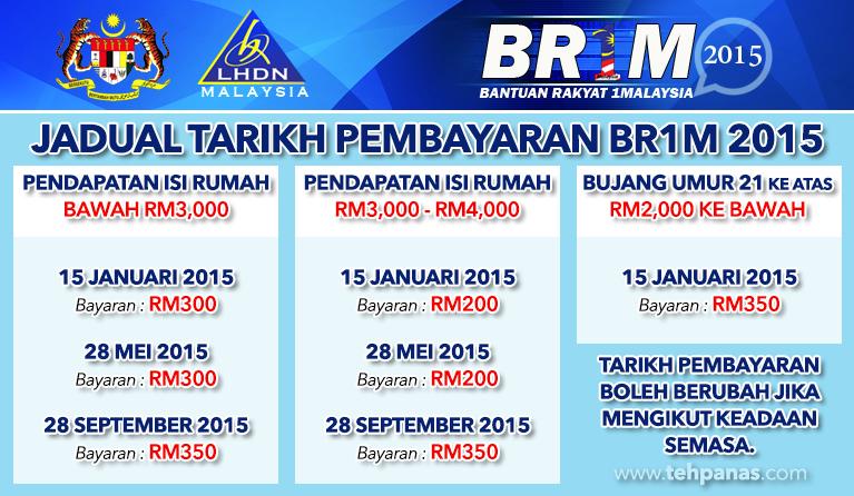 Jadual Tarikh Pembayaran Br1m 2015 Tehpanas