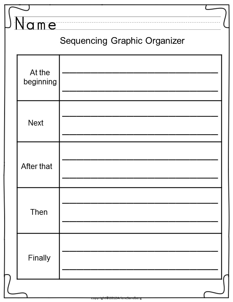 lmn tree: the importance of graphic organizers as learning tools