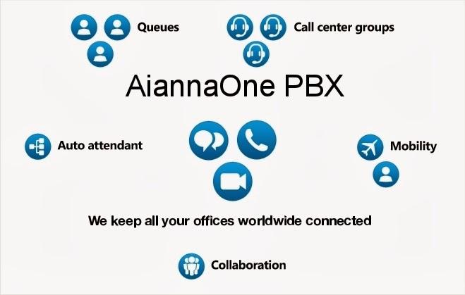 http://www.aiannaone.com/services/pbx-tour/