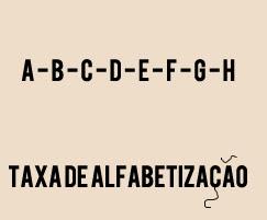 Taxa de alfabetização adamantina sp
