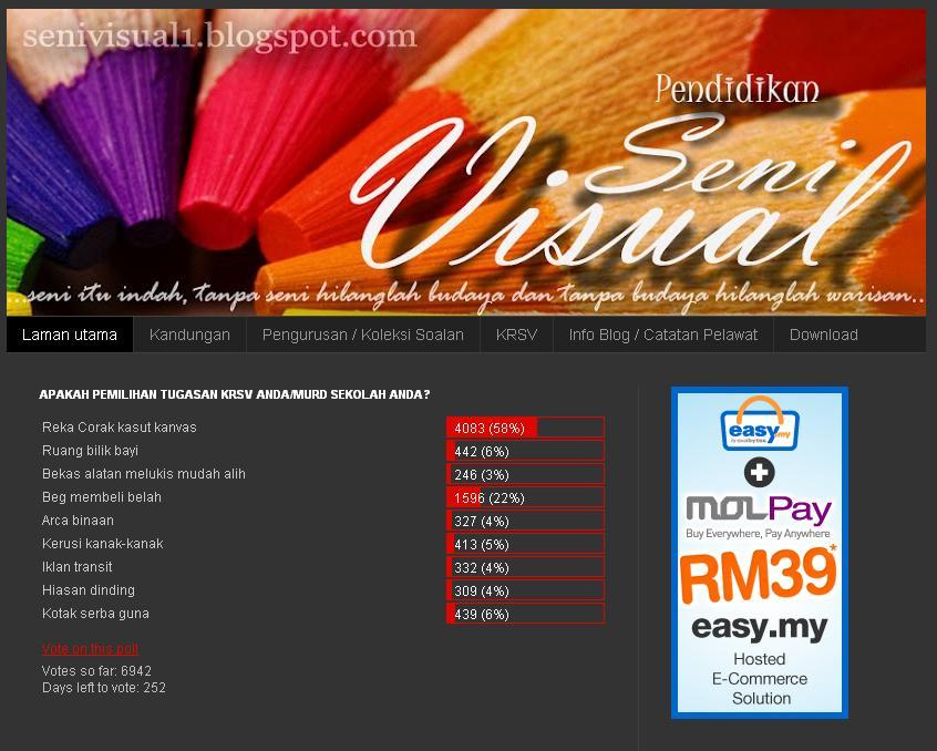 Keputusan Soal Selidik Pemilihan Soalan KRSV 2012