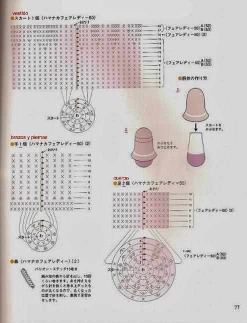 Patrones para hacer muñecas amigurumi (2) | DulcesAmigus