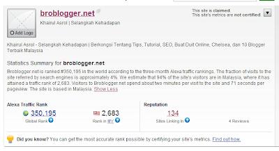 Alexa Ranking Broblogger.net