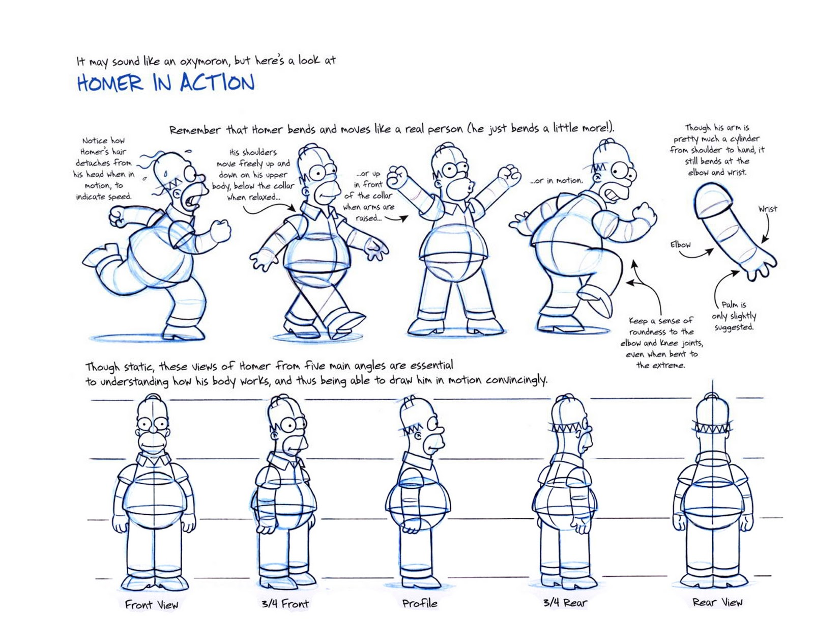 Cartoon Character Design Sheet : Mrmjsmith w character design