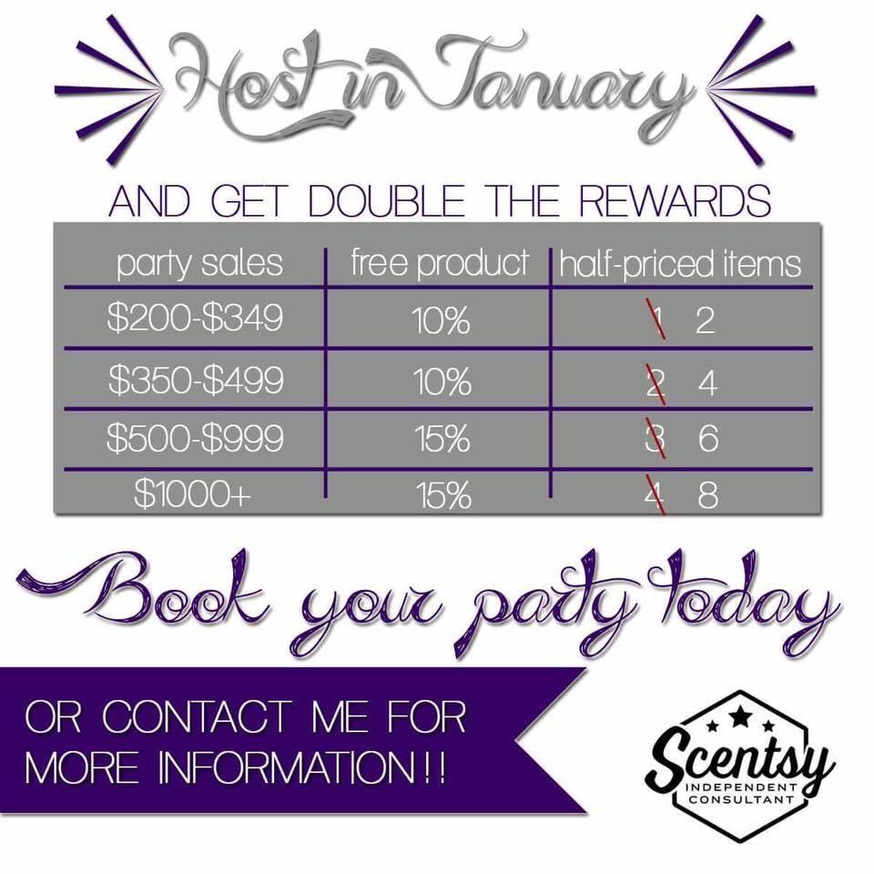 Wickless Allstars Scentsy Double Host Rewards January 2016