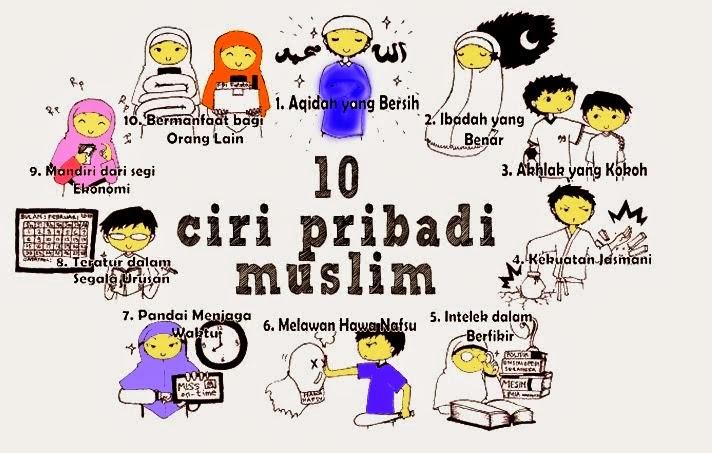 10 Karakter Anak Muslim Dan Muslimah