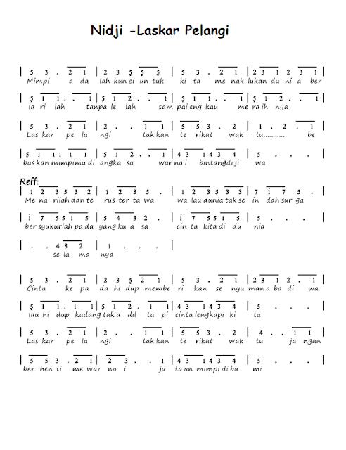 not angka lagu laskar pelangi - nidji | not angka lagu