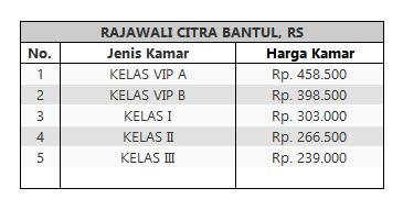 Tarif RS Rajawali Citra Bantul