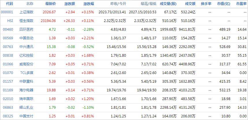 中国株コバンザメ投資ウォッチ銘柄watch20140620