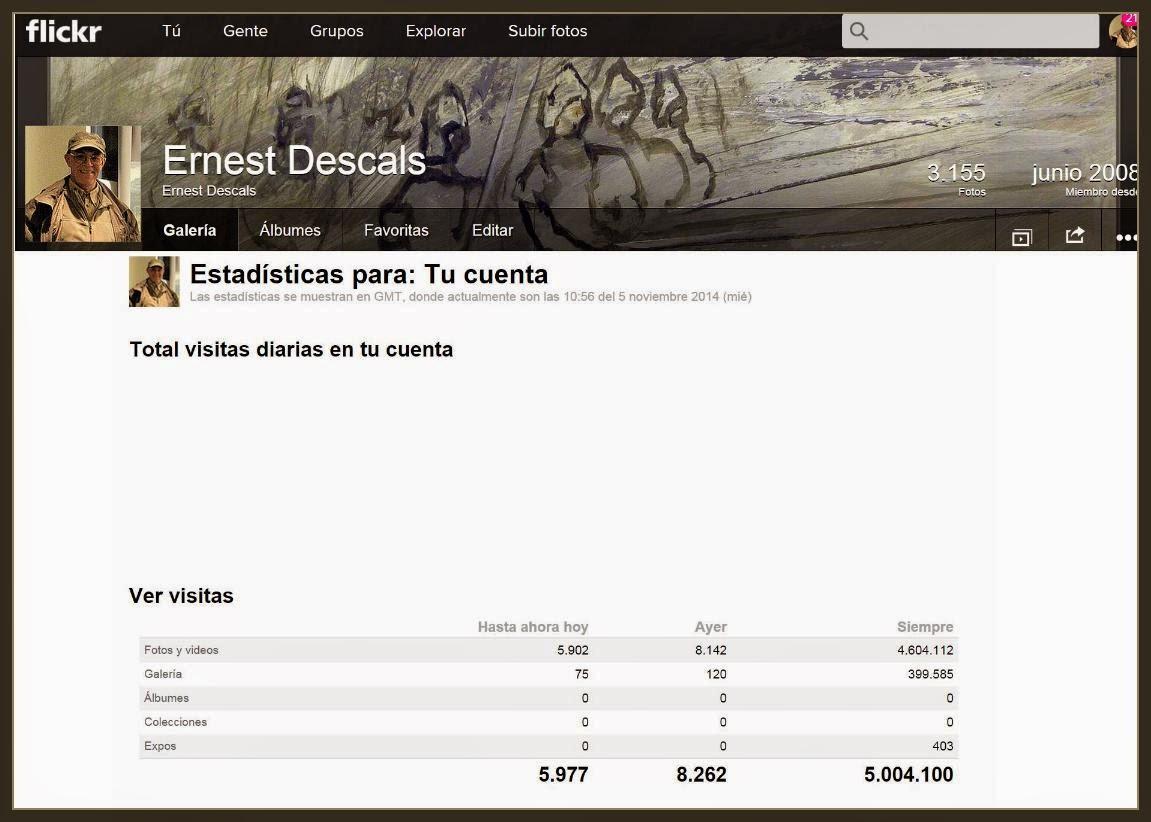 FLICKR-ERNEST DESCALS-CINCO-MILLONES-VISITAS-GALERIA-ARTE-FOTOS-PINTURA-ESTADISTICAS