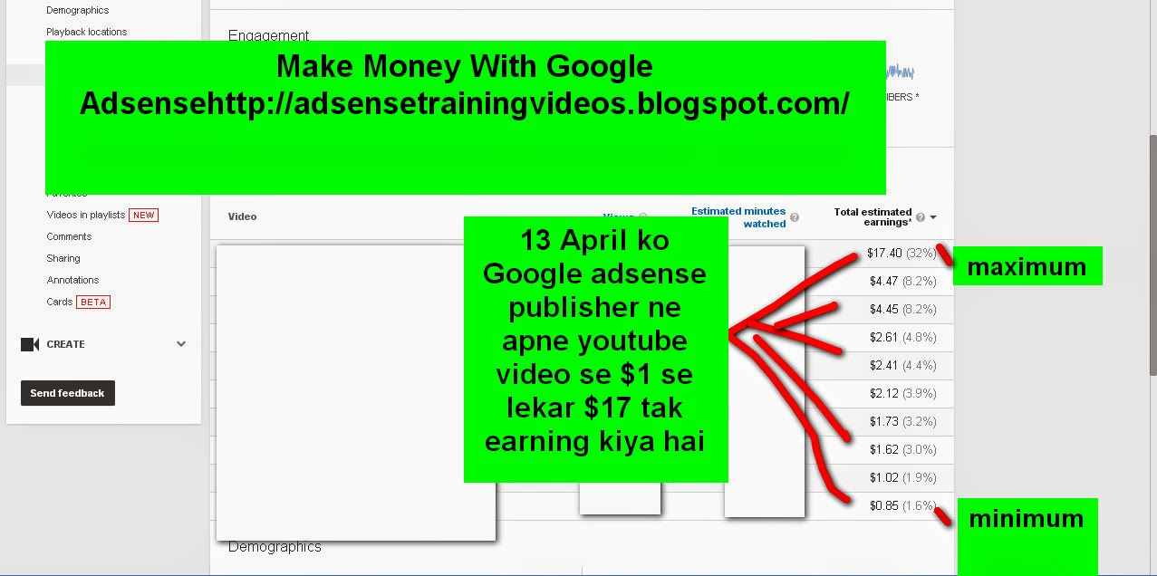 13 April 2015 ko Google adsense publisher ne $1 se lekar $17 tak earning kiya apne youtube ke madhyam se-see screenshot