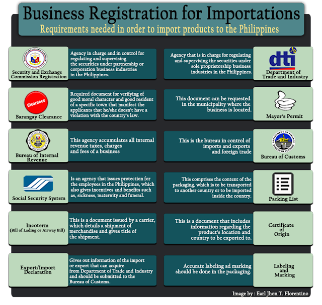 2014 BIR Forms, alchemy, alchemy business center, alchemy katipunan, BIR, BIR eServices, BIR PH, BIR Registration, BIR Tax Forms Manila, bir.gov.ph, Blogging for Businesses, Bureau of Internal Revenue Forms