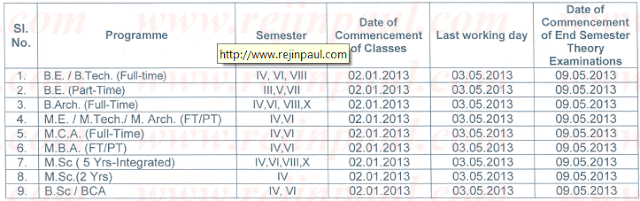 Anna University January 2013 - May 2013 even semester schedule