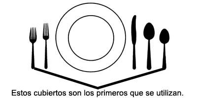 Alma beauty and life protocolo mesa colocaci n for Orden de los cubiertos en la mesa
