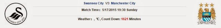 Soi kèo cá cược Swansea vs Man City