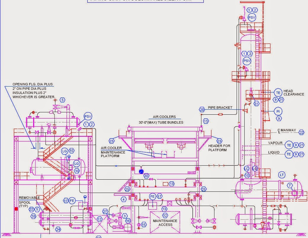Sequence Of Distillation Column Piping Study Guide Layout Drawing A Davit Usually Handles Heavy Equipment Such As Large Size Relief Valves And Diameter Blinds If The Is At Top Tower It Can Also
