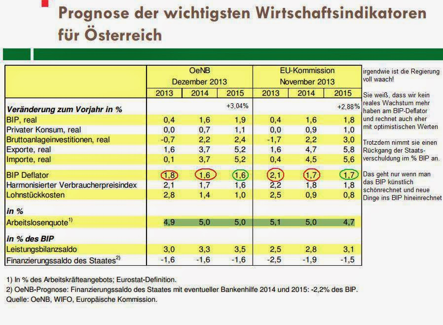 Zurück zum vorherigen Thema Forenname Österreichische Aktien im ...