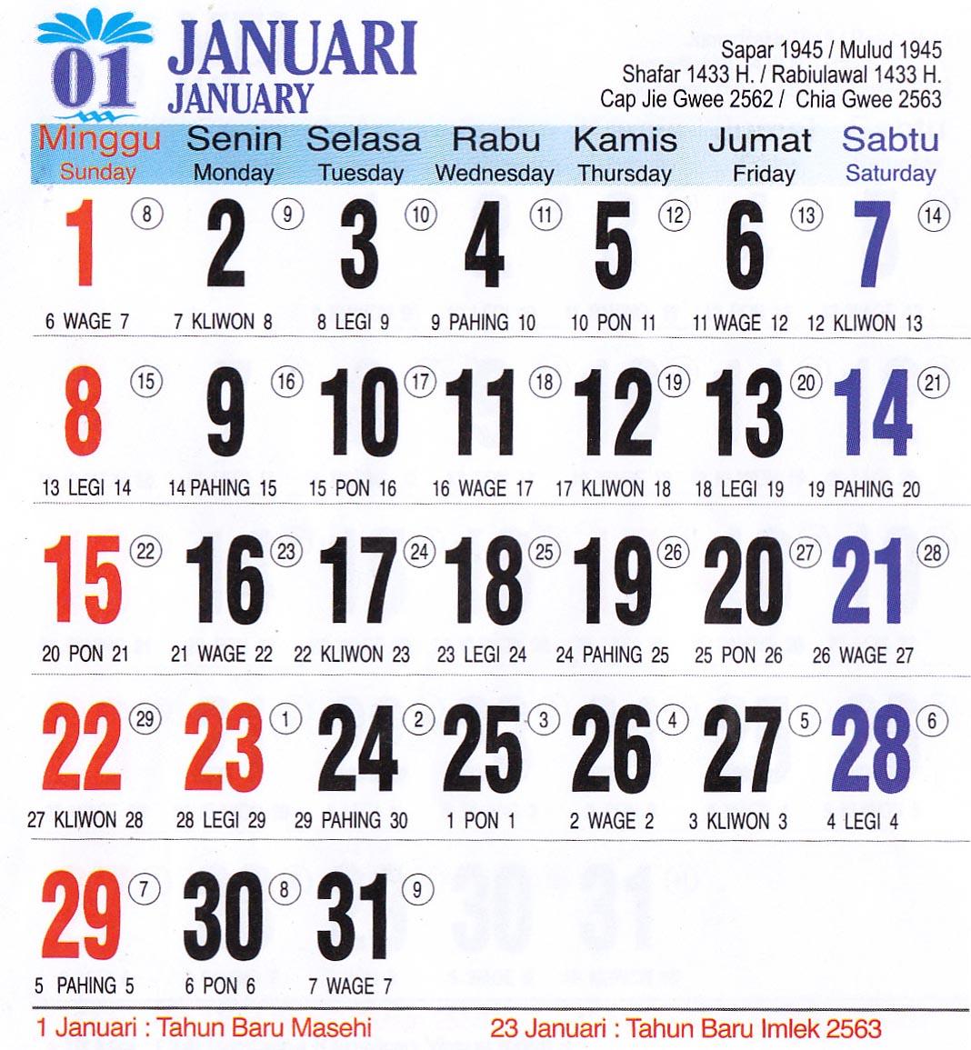 Hari Dan Pasaran Menurut Kalender Jawa