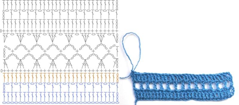 Символы крючкового вязания