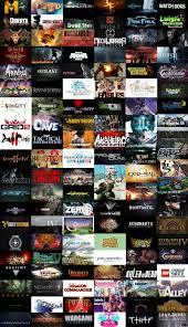 Daftar Situs Download Game PC Terbaru (Lengkap)