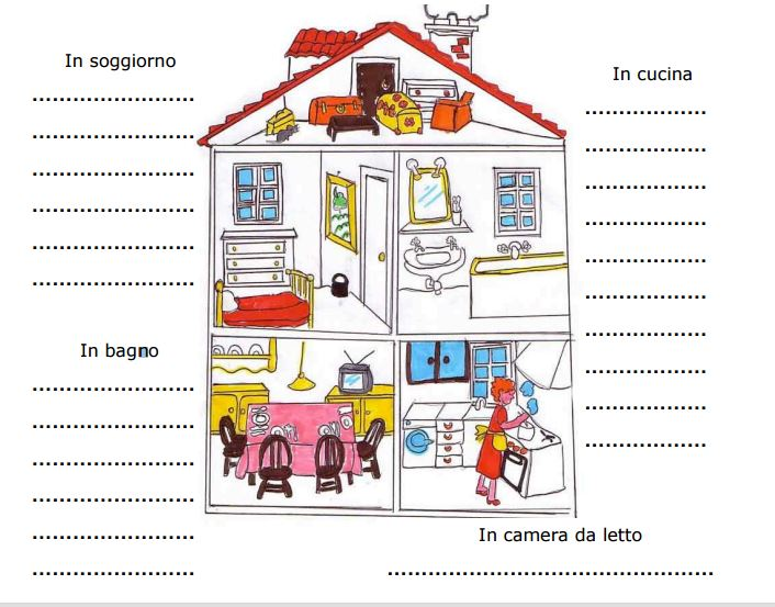 Parlo francese schede di italiano for Piani di casa francese normandia