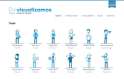 http://www.visualizamos.es/team-new/