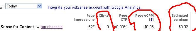 Image Google adsense error aneh (tidak ada klik tapi dibayar)