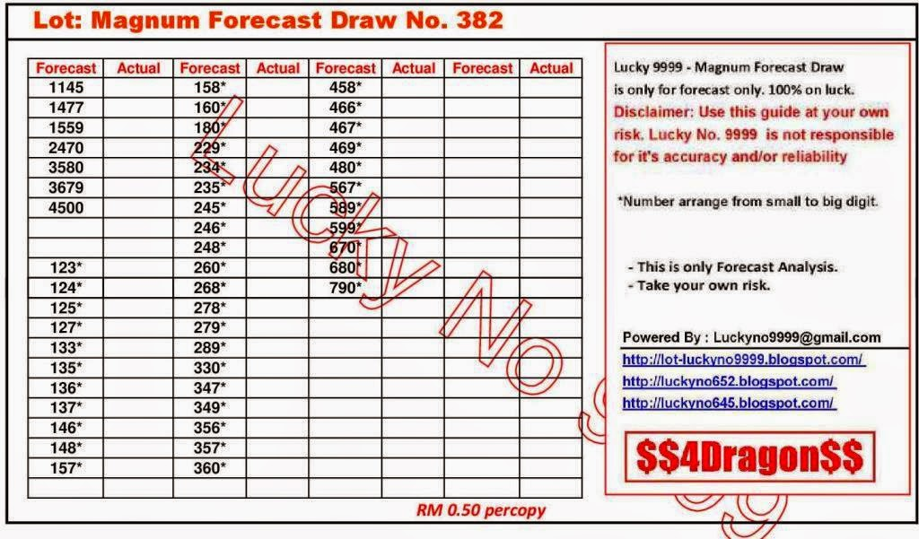 Lucky No 9999: Lot: Magnum Forecast Draw No. 382 (with 4D)
