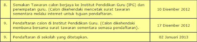 Semakan Keputusan Tawaran DPLI-SR j-QAF Ambilan Januari 2013