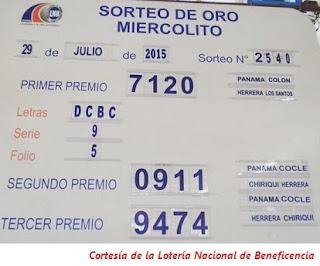 actualizacion-sorteo-miercoles-29-de-julio-2015-loteria-nacional-de-panama