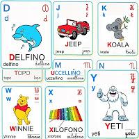 Kit per imparare le lettere dell'alfabeto: aggiornato!