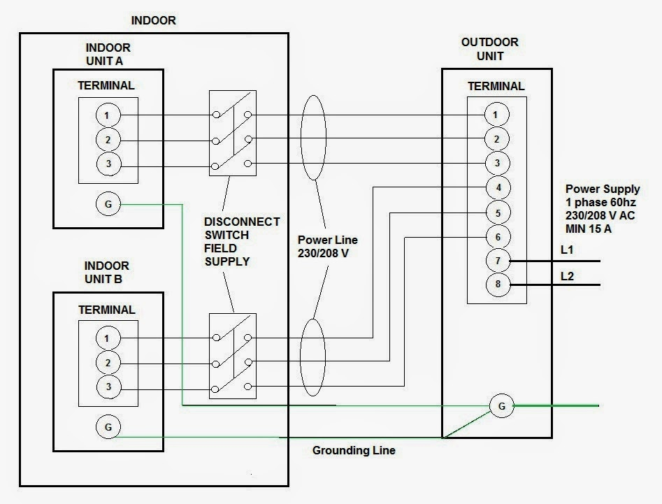 Fig.17 Multi-split air conditioners Power Wiring  sc 1 st  Electrical Knowhow : wiring outside lights diagram - yogabreezes.com