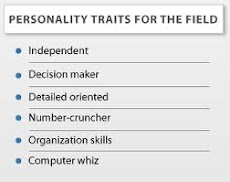 Review the personality traits below: