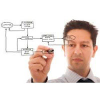 software-developer-engineers-job-openings-250x250