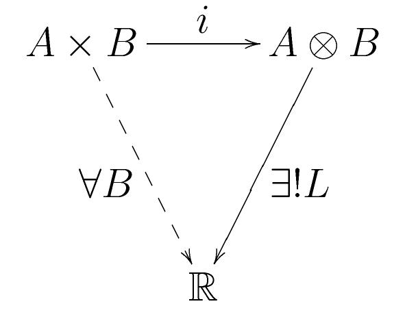 ebook Численные методы . Выпуск V. Уравнения в частных производных.