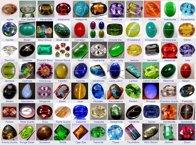 Alasan Kenapa Batu Akik/Mulia Harganya Mahal Dan Diminati Masyarakat