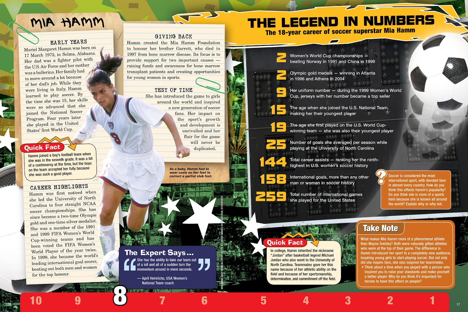 Creative Sports Magazine Layouts