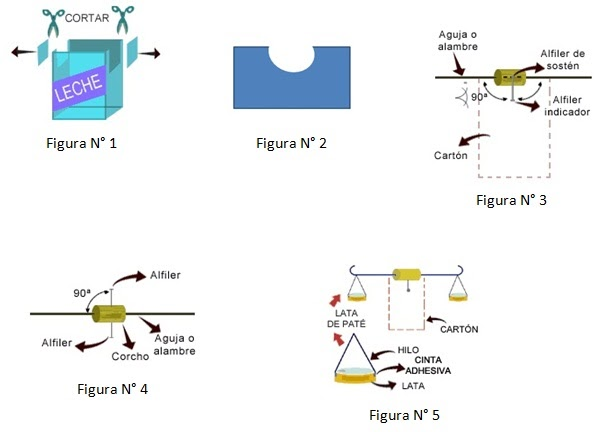 Did ctica ccnn 2011 construcci n de instrumentos balanza - Como fabricar un pluviometro ...