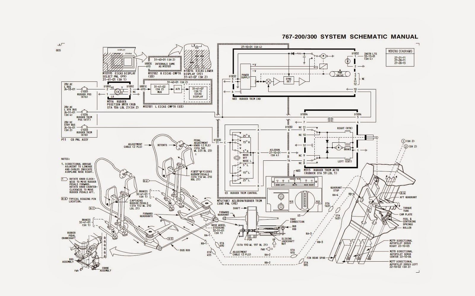 wiring diagram manual boeing basic instruction manual u2022 rh ryanshtuff co boeing 747 wiring diagram manual boeing 747 wiring diagram manual