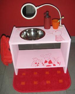 play wash basin