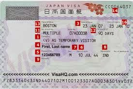 Japanese visa-free policy