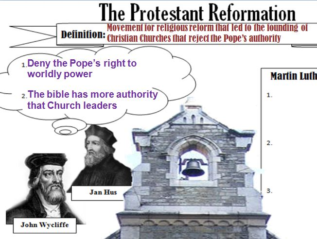 Students of History Martin Luther Protestant Reformation Pop Up Notes – Protestant Reformation Worksheet