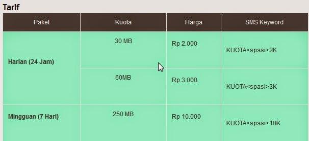 Paket Internet Mentari 2015
