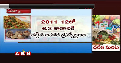 Food Inflation in india | Special Focus | ABN Andhrajyothy