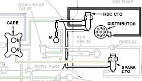 Troubled Child Fsj V8 Vacuum Routing further Discussion D575 ds614431 likewise Bmw Logic 7 Wiring Diagram moreover Infiniti Spark Plug Wiring Diagram together with 1988 Bmw 325ie30 Series Wiring Diagrams. on 2002 mini cooper radio wiring diagram