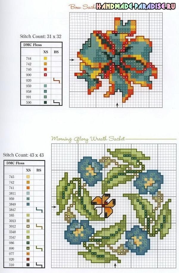 Схемы вышивки для саше